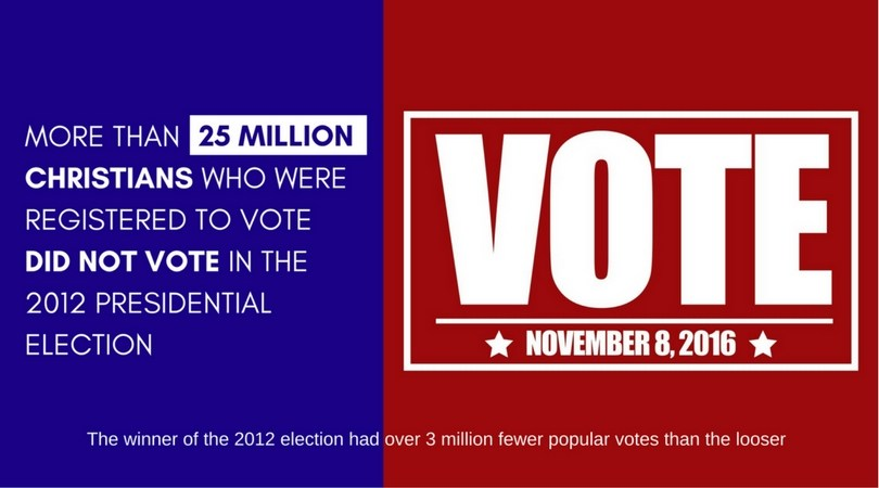 7 Reasons Why 24 Million Non-Voting Christians Didn't Vote